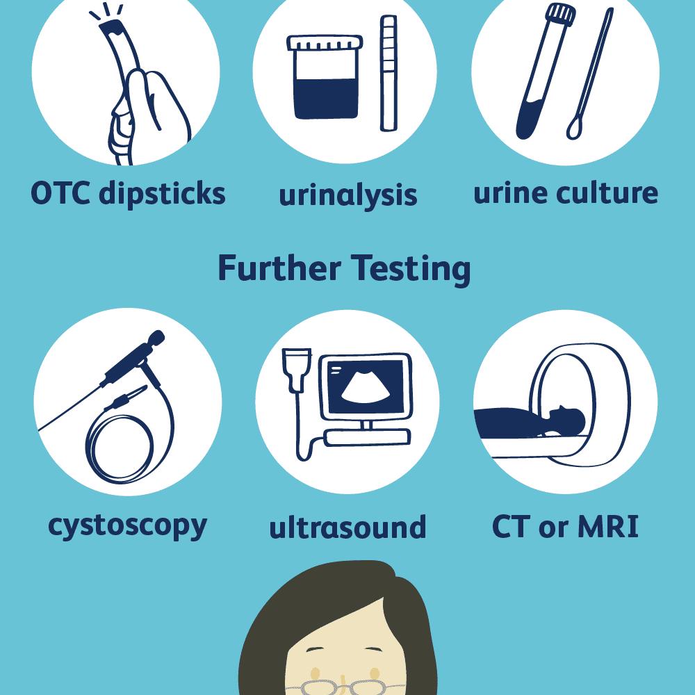 How UTIs Are Diagnosed