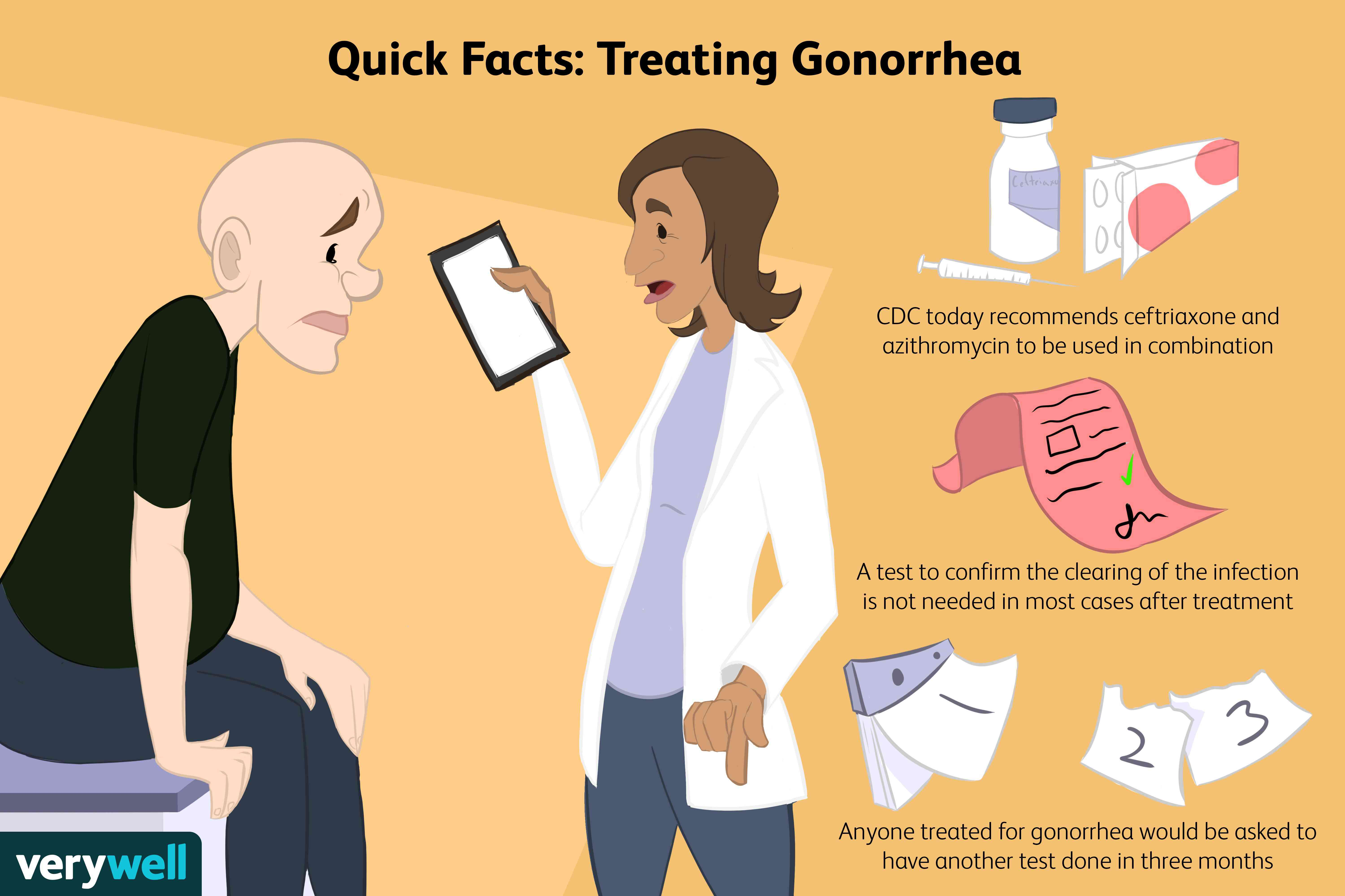How to treat gonorrhea.