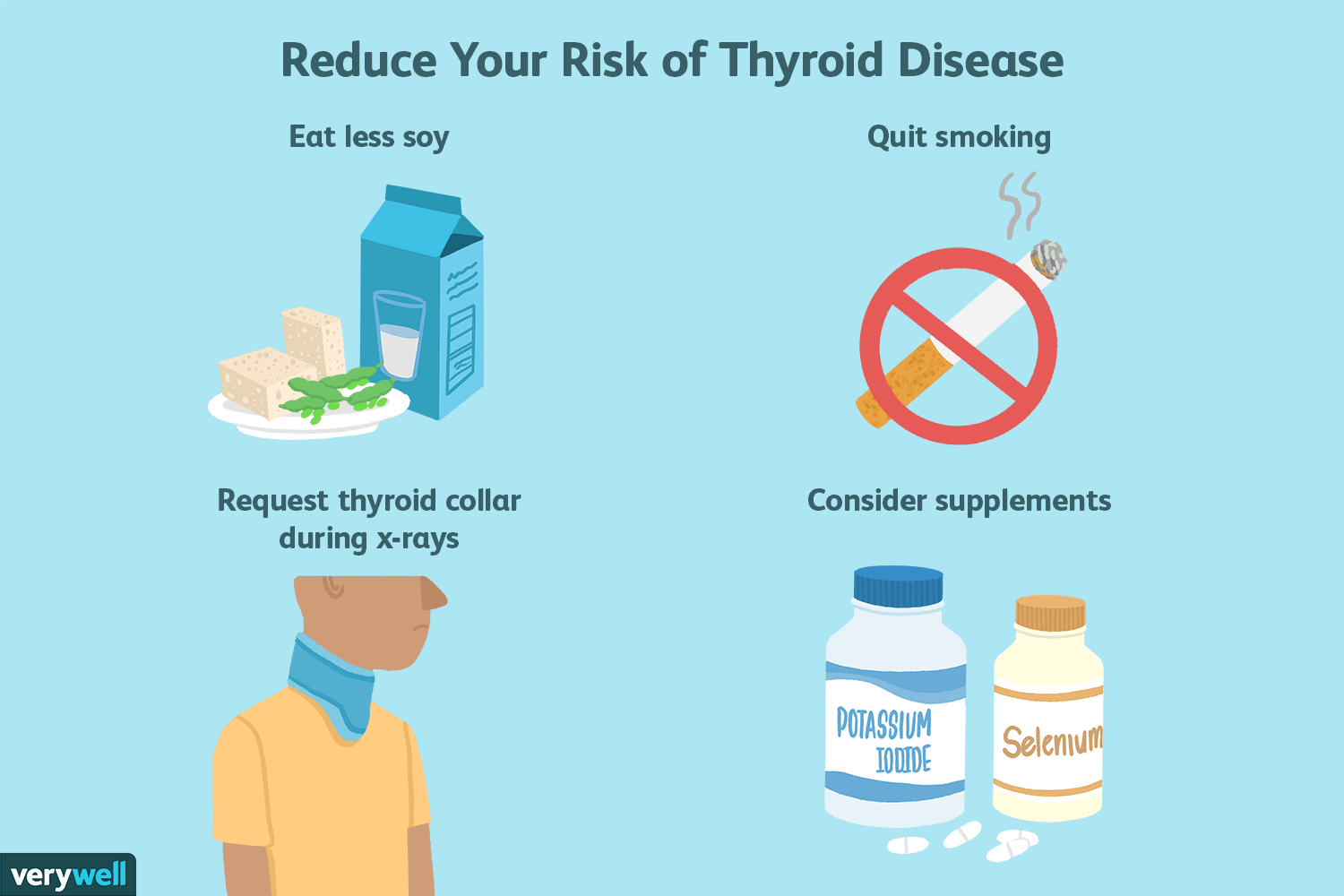 10 Ways To Reduce Your Risk Of Thyroid Disease