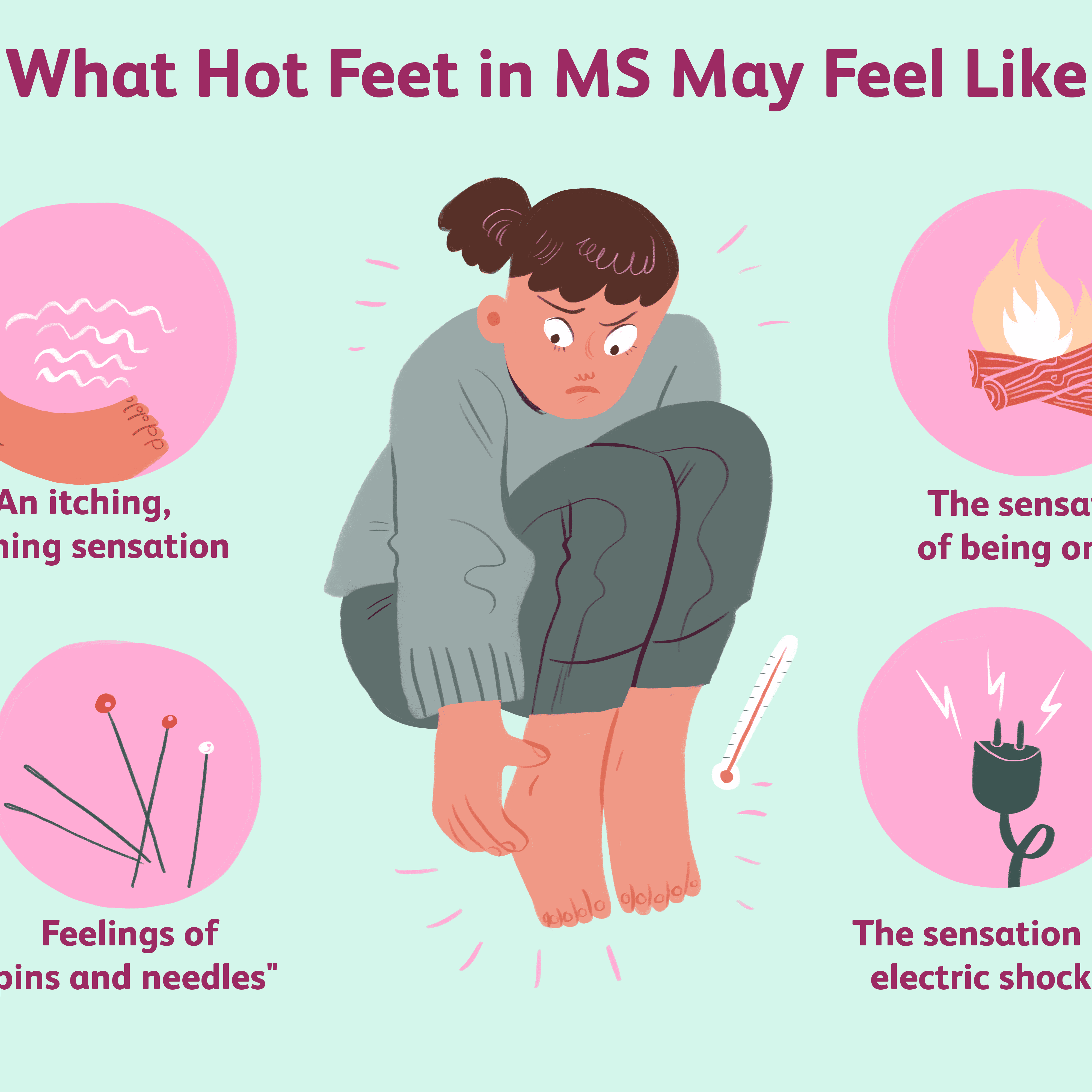 Hot Feet In Ms Symptoms Causes Diagnosis And Treatment