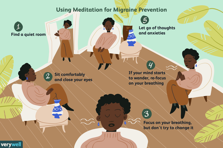 meditation for migraine prevention