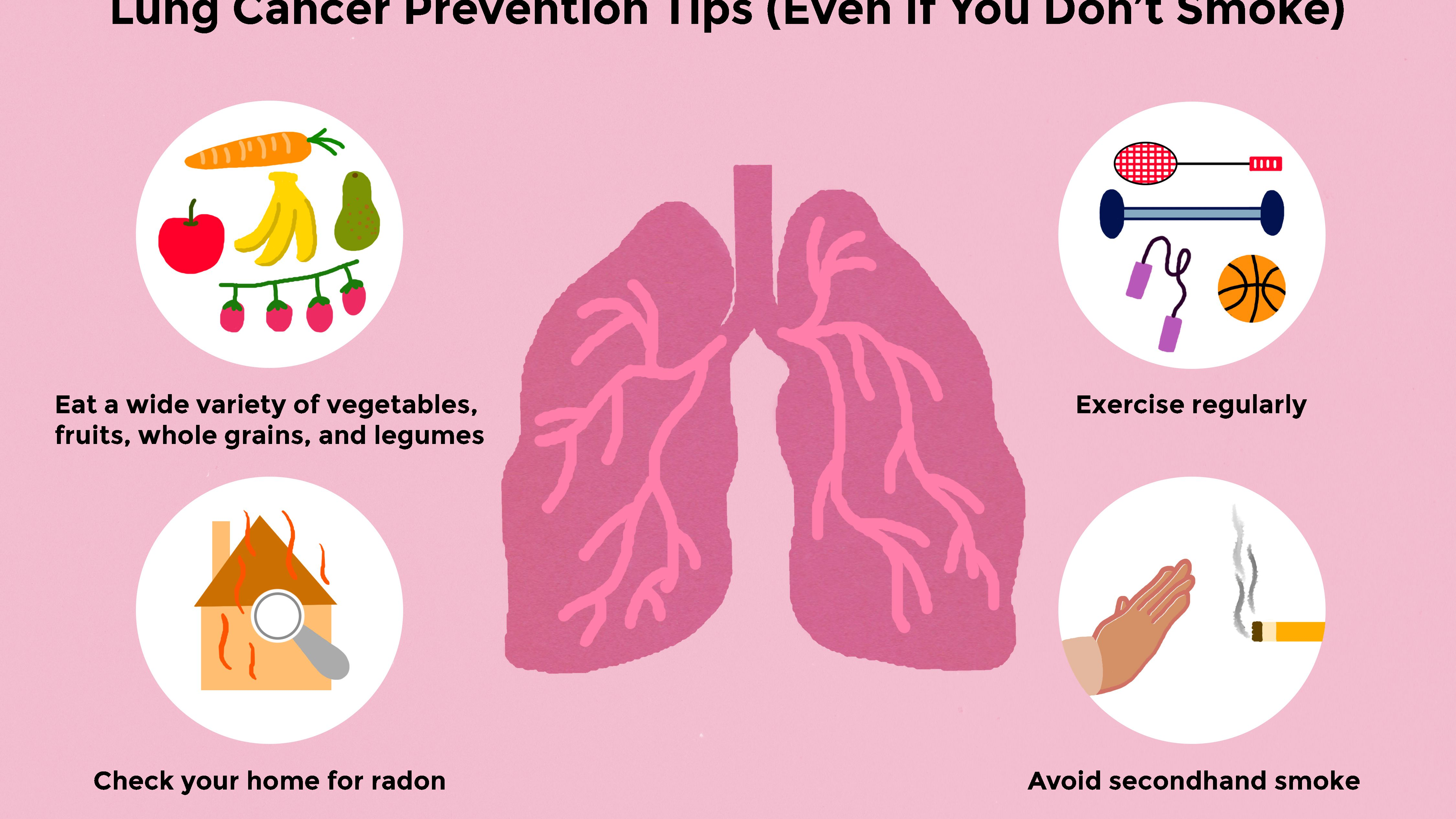 hpv and lung cancer connection