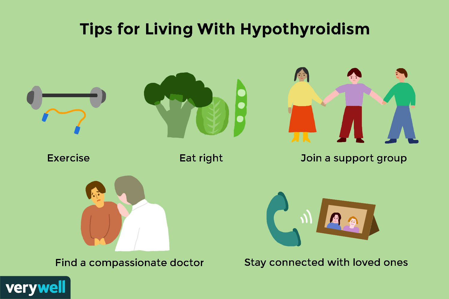 Living With Hypothyroidism