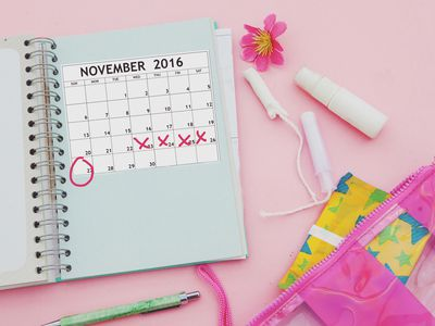 Calendar tracking period cycle and some feminine hygiene products