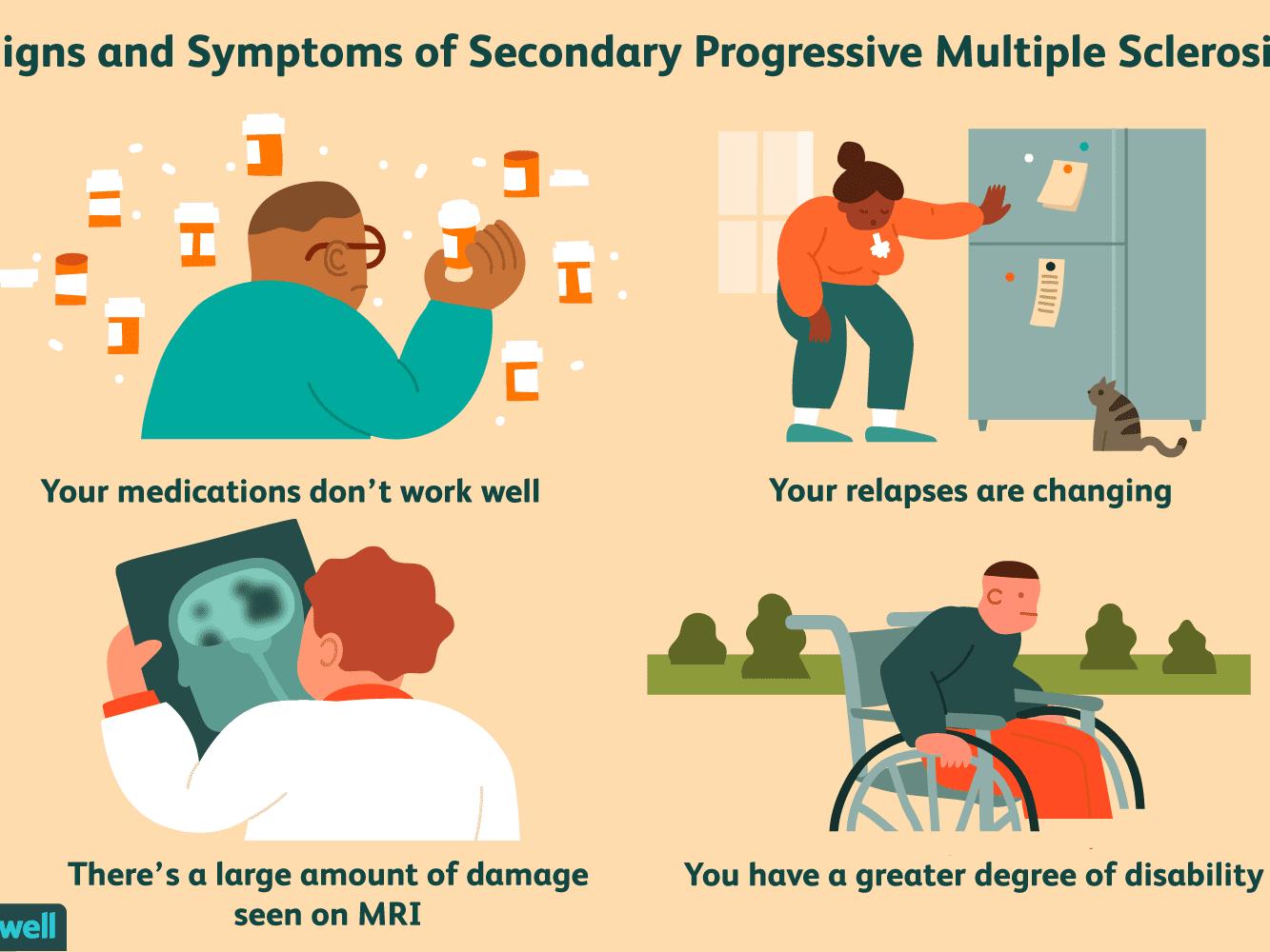 Secondary Progressive MS: Symptoms, Causes, Diagnosis, Treatment