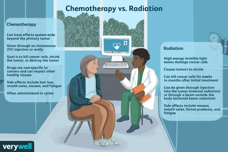 Chemotherapy vs. Radiation