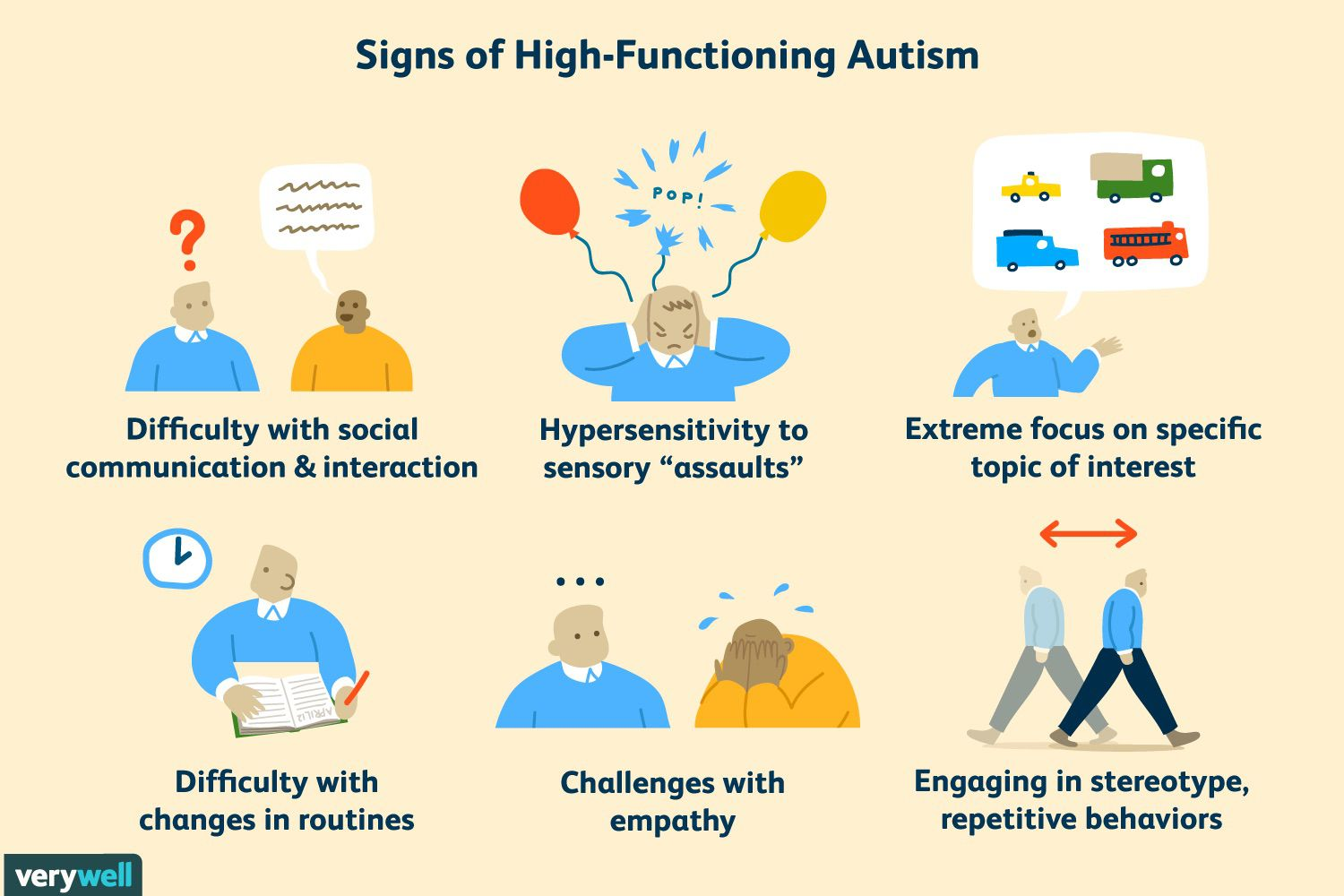 Adult aspergers syndrome symptoms