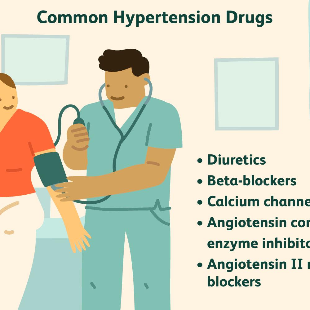 Image result for Hypertension Drugs