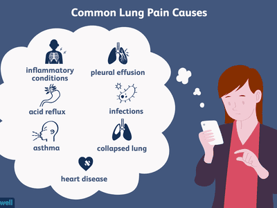 Common Causes of Lung Pain