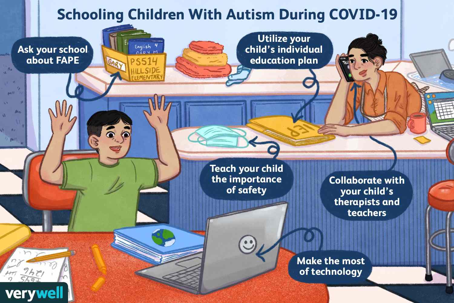 Schooling Children With Autism During Covid-19
