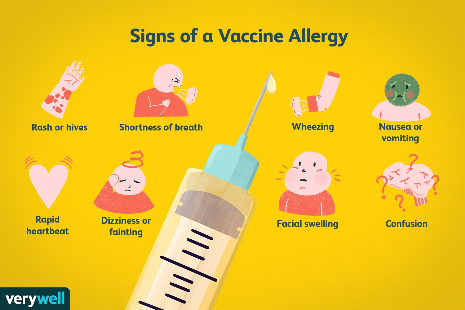 signs of a vaccine allergy