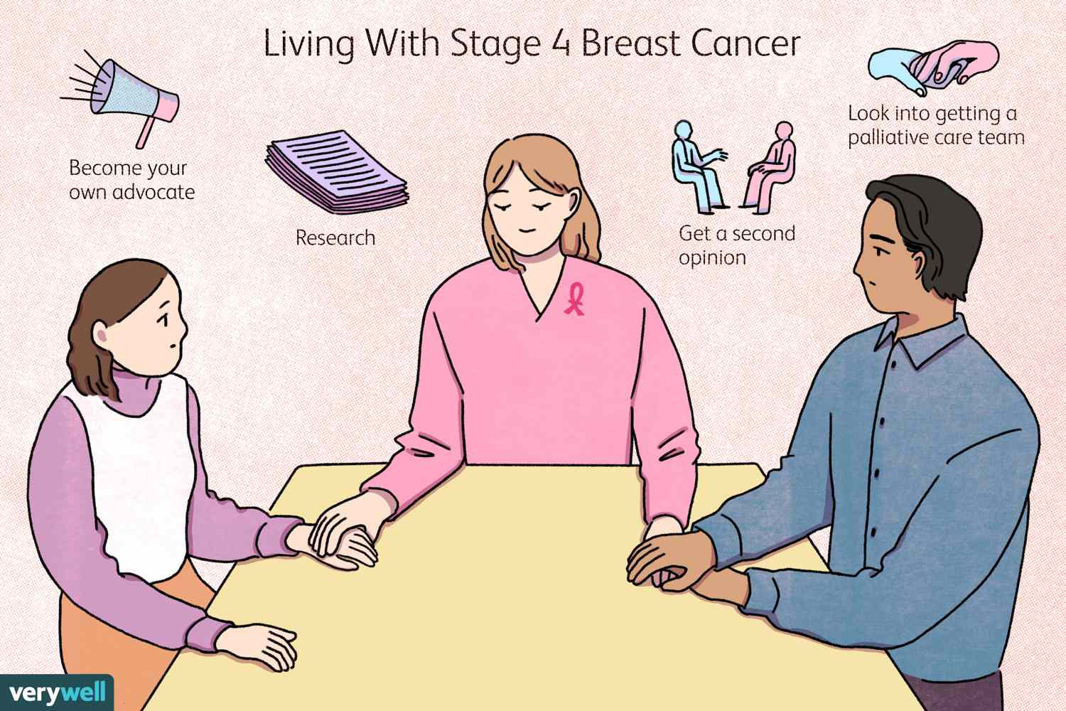 Living with stage 4 breast cancer.