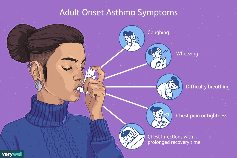 adult onset asthma symptoms