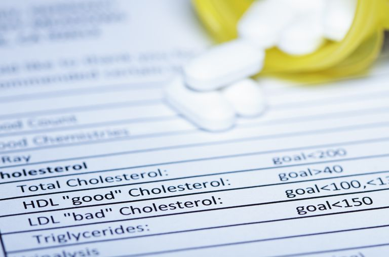 Pills on the results of blood testing, including testing for cholesterol