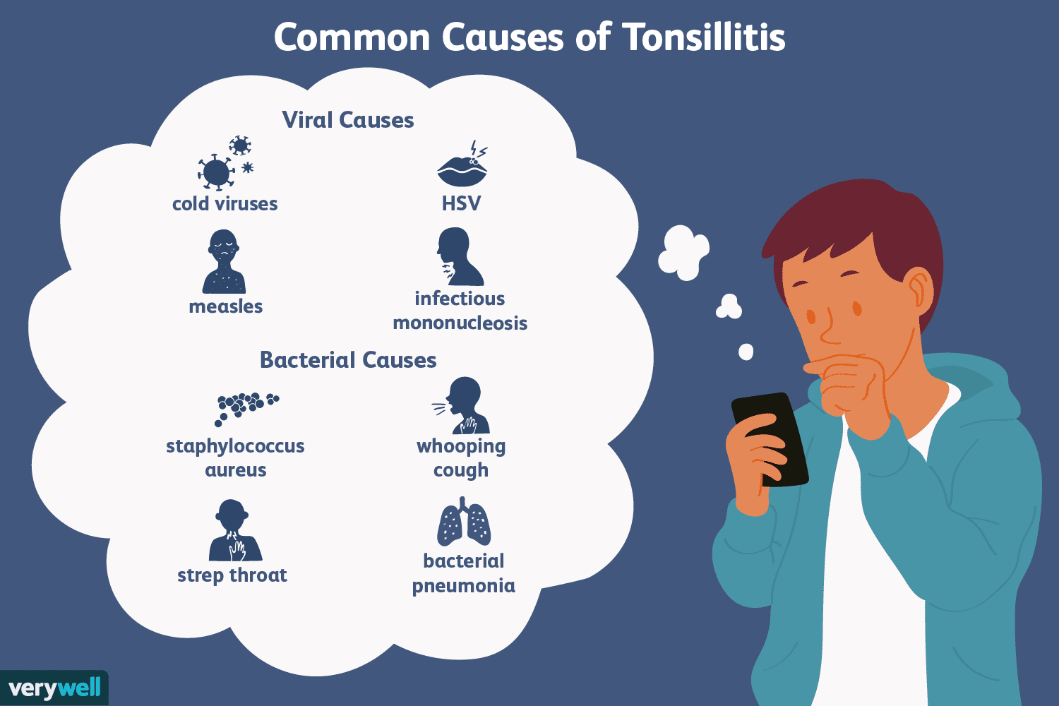 common causes of tonsillitis