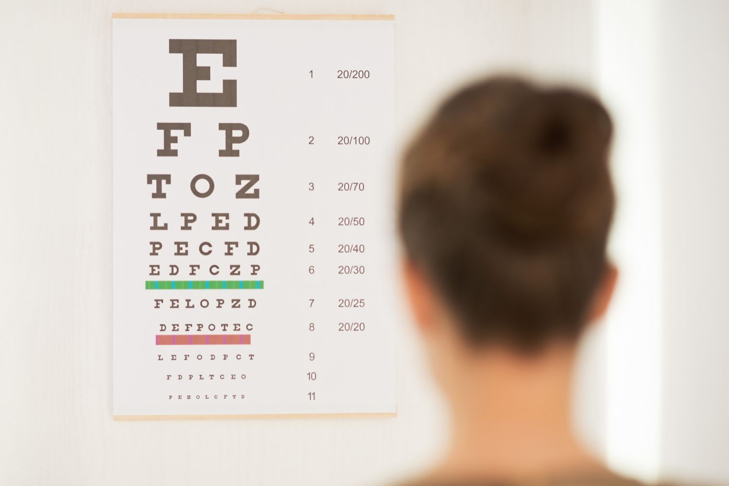 Person looking at a Snellen chart