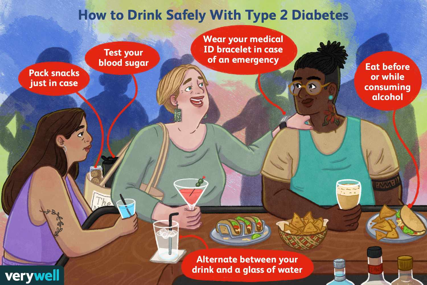 How to Drink Safely With Type 2 Diabetes