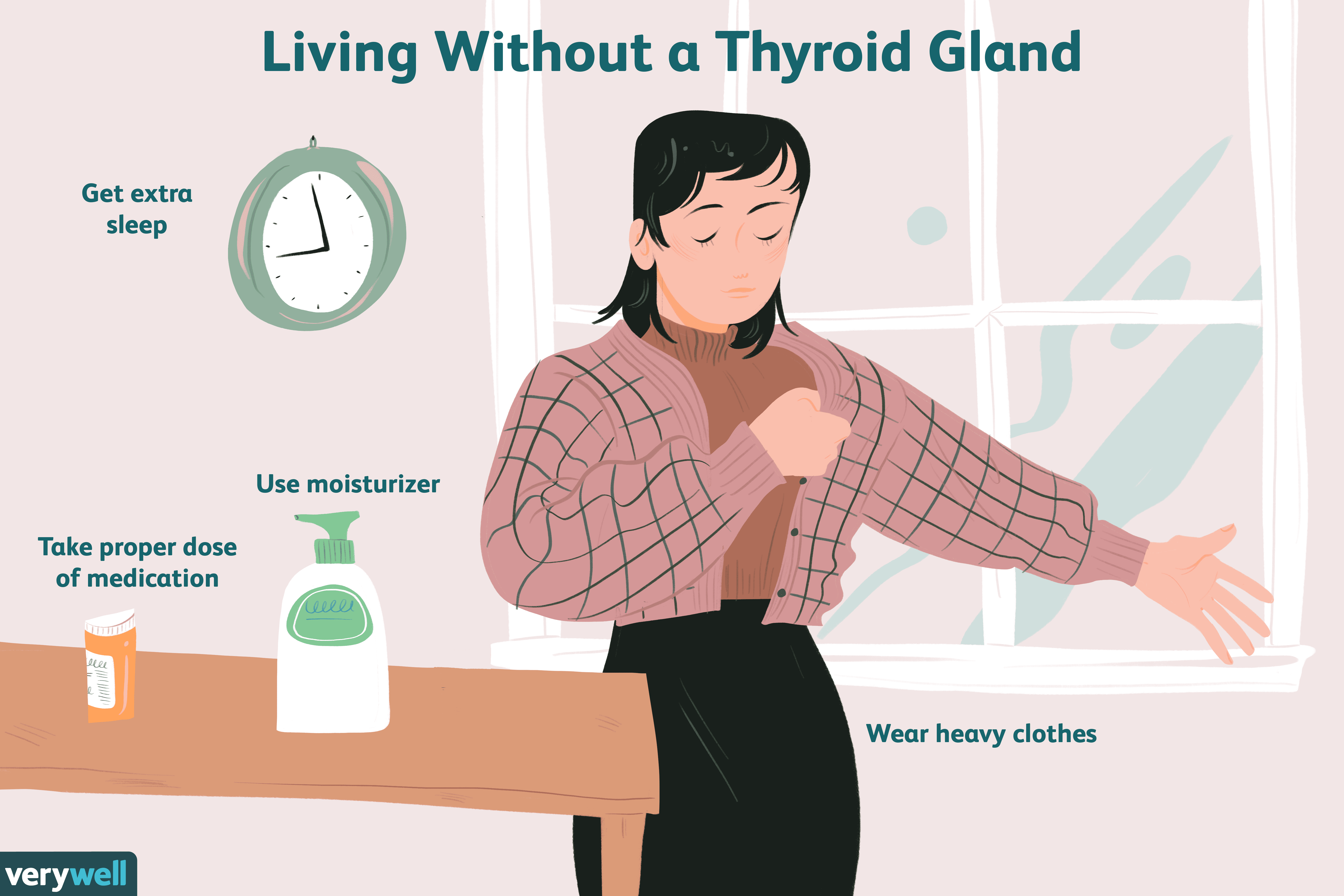 Living Without a Thyroid Gland