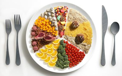 Place Setting and Plate, Pie Chart, Healthy