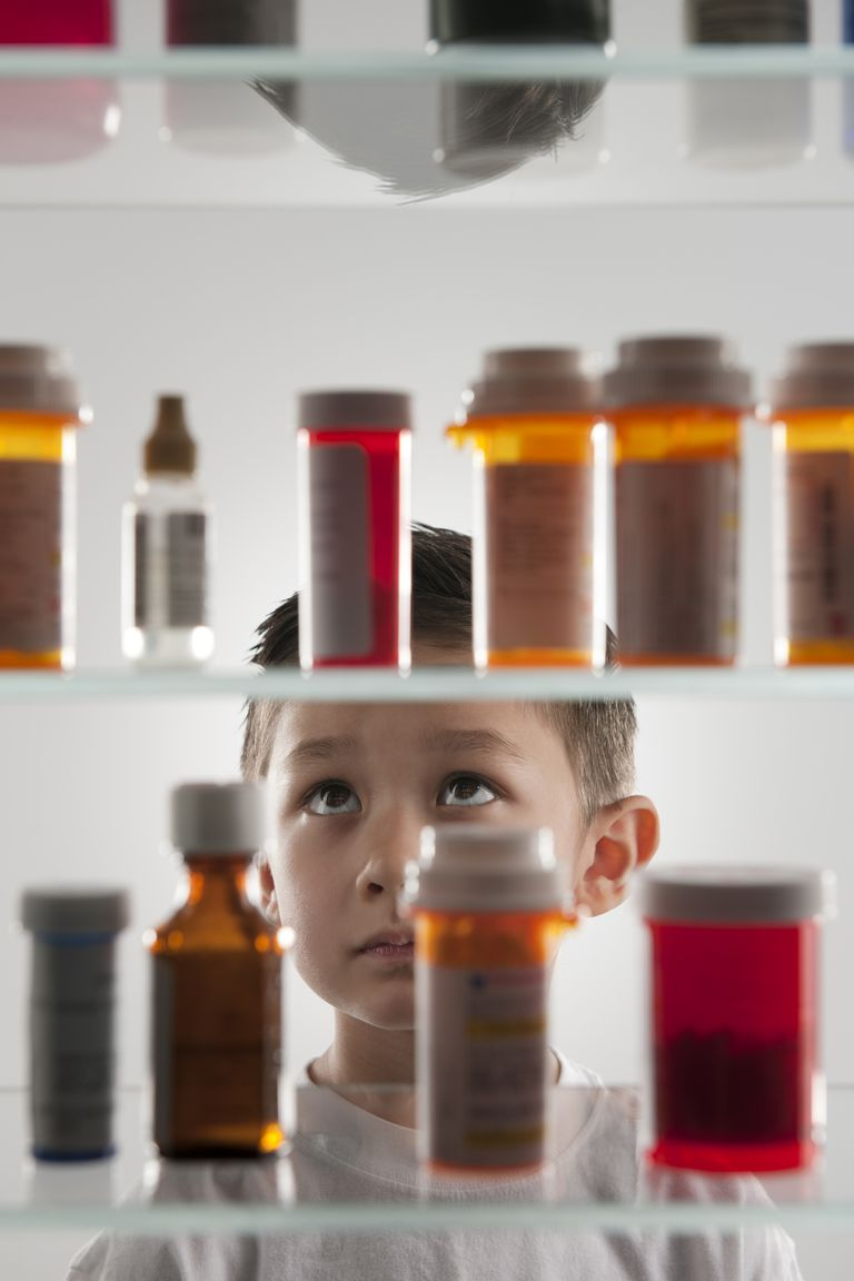 Meds With Therapy Calm Aggression In >> Drugs And Medications For Autism Symptoms
