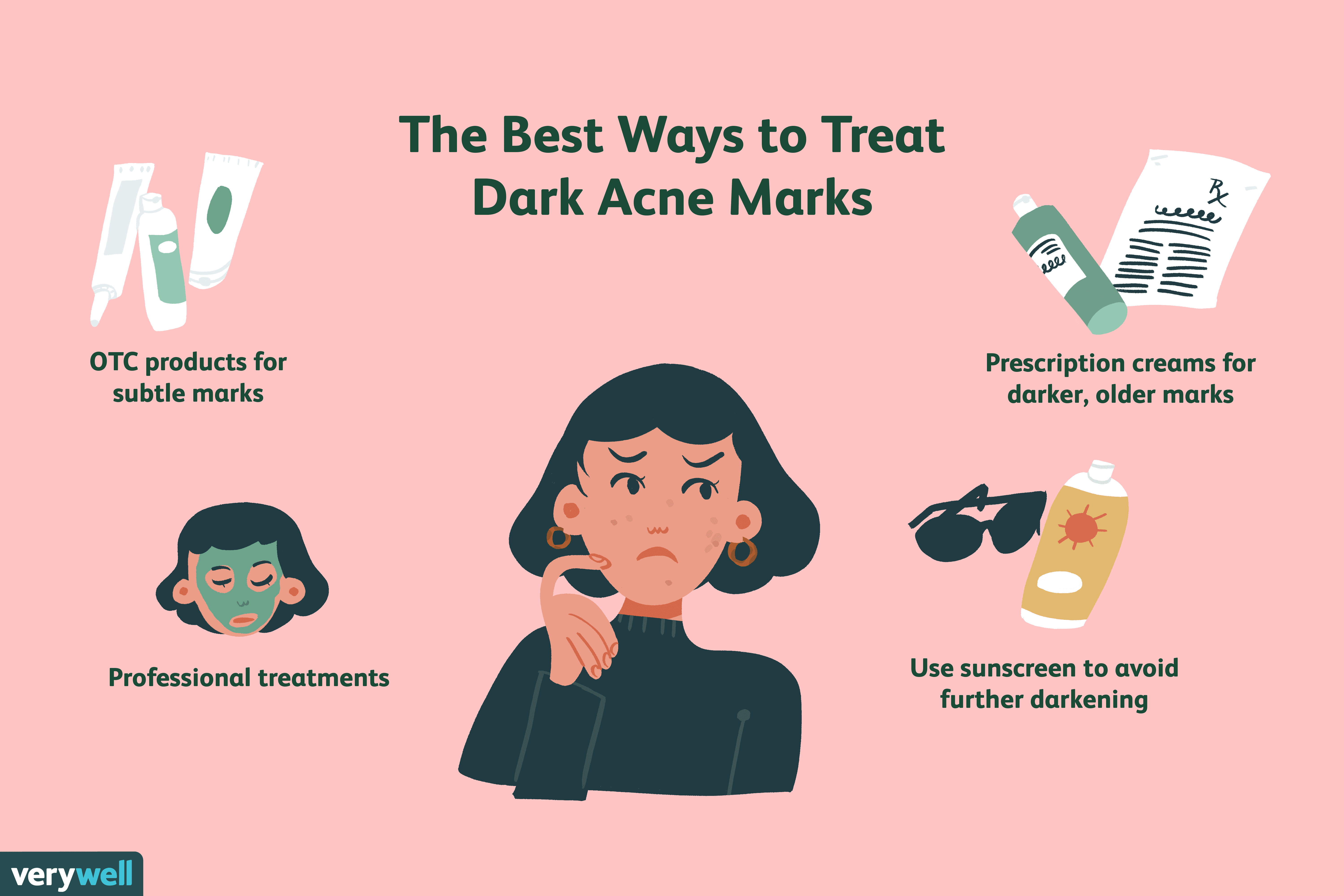 best remedy for acne redness
