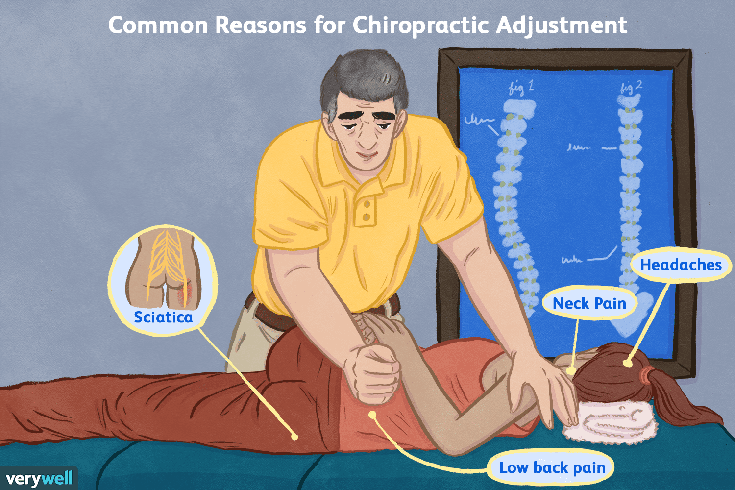 Common Reasons for Chiropractic Adjustment