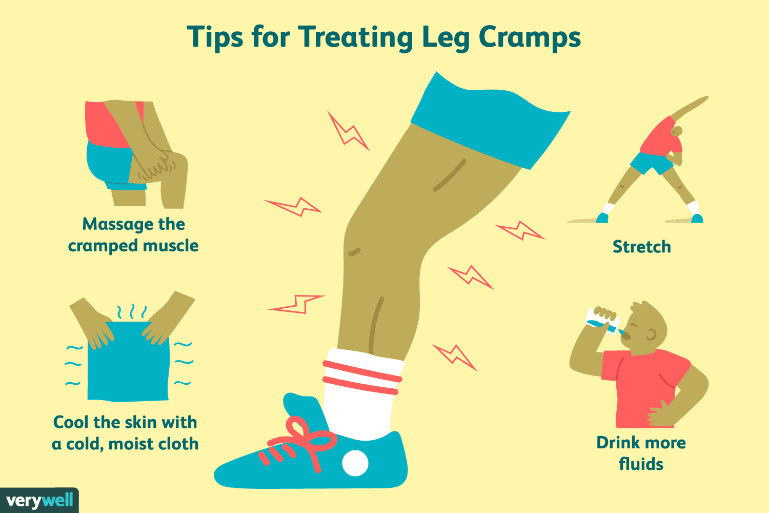 How to Treat and Prevent Leg Cramps