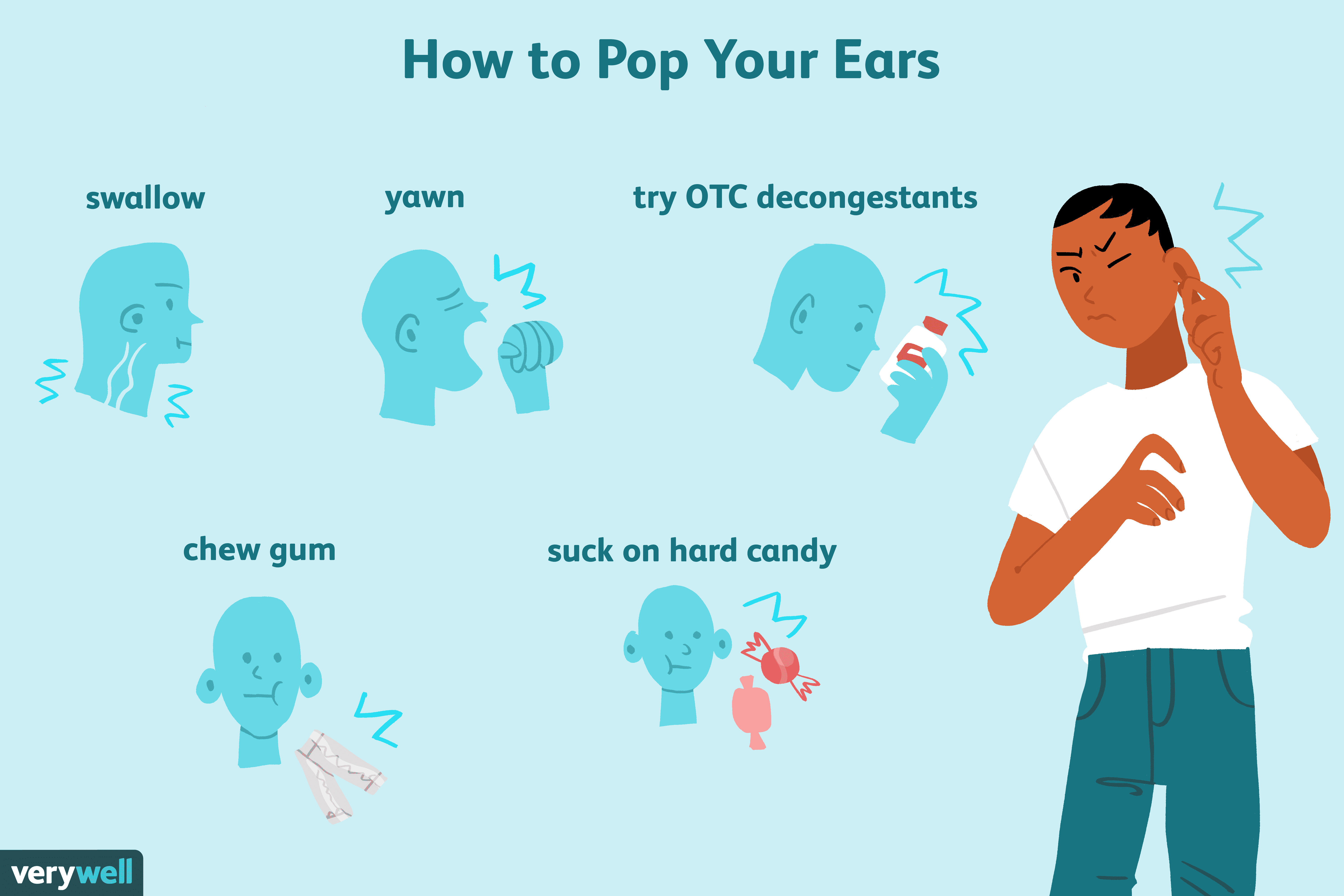 What To Do When Your Ears Won T Pop