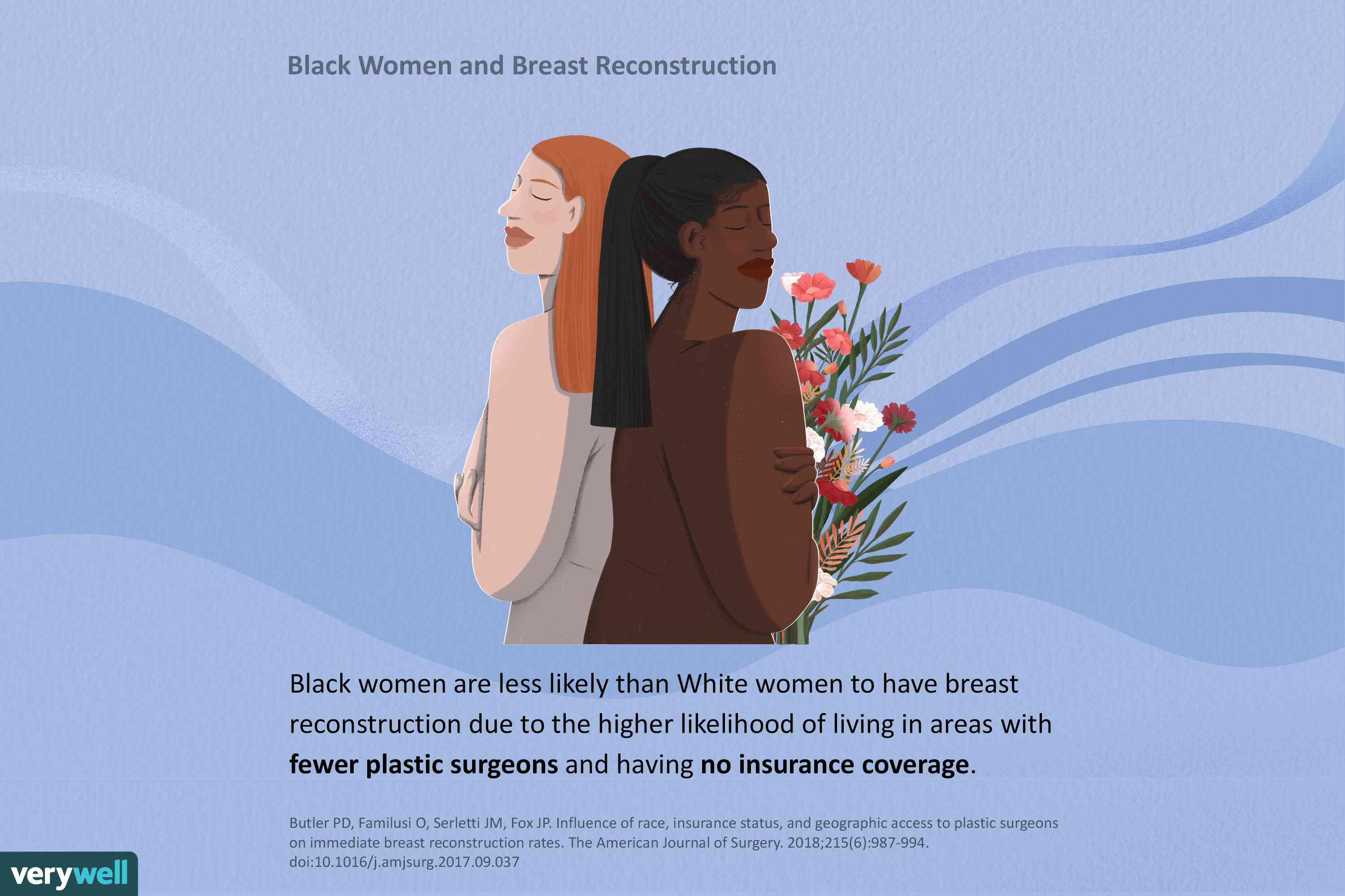 Black women and breast reconstruction