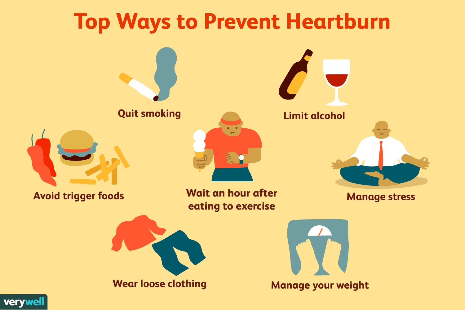 faf1dd678c How to Prevent Heartburn