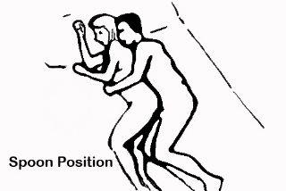 Spoon Position