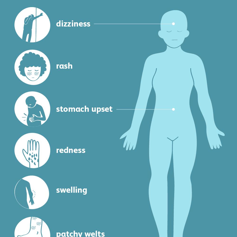 Ангиодистрофия: признаки, симптомы и осложнения