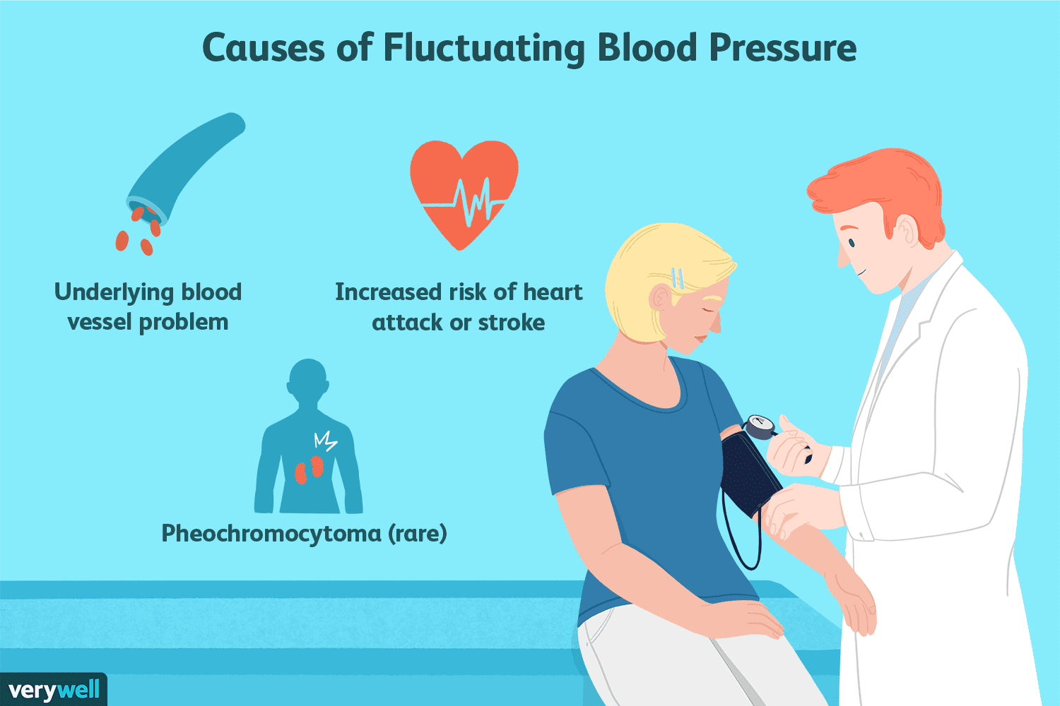 what is blood pressure caused by