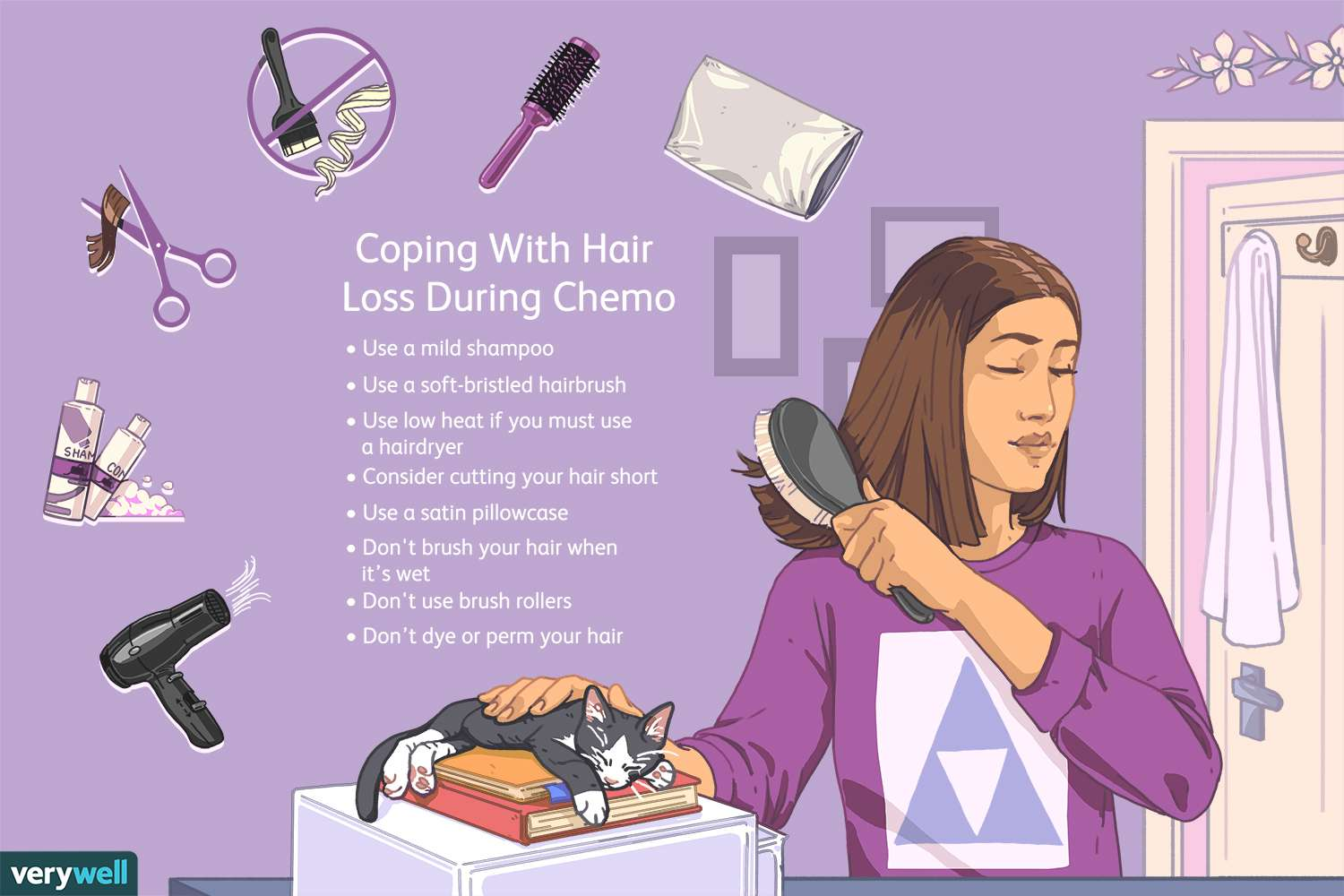 Coping with hair loss during chemo.