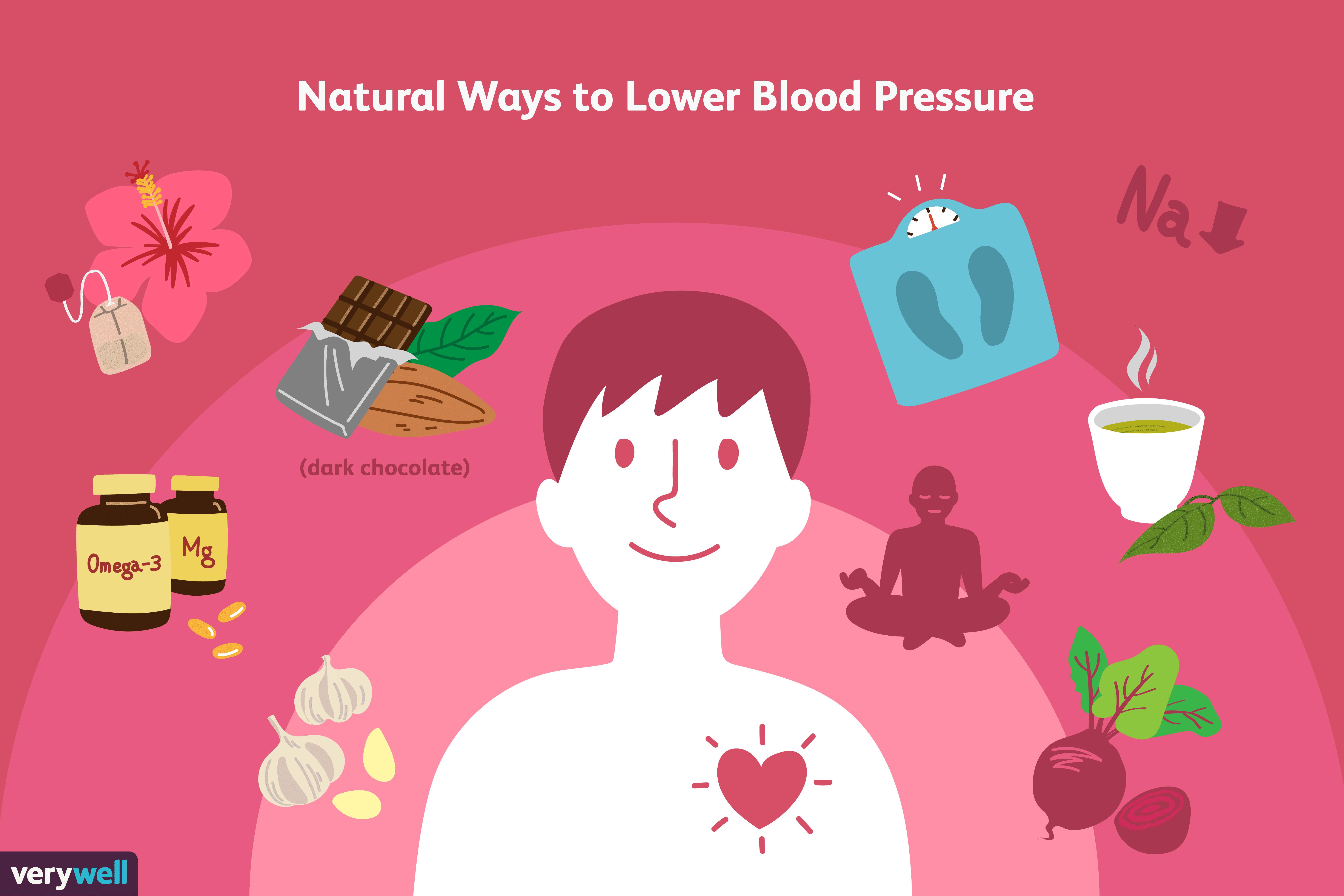 natural hypertension treatment