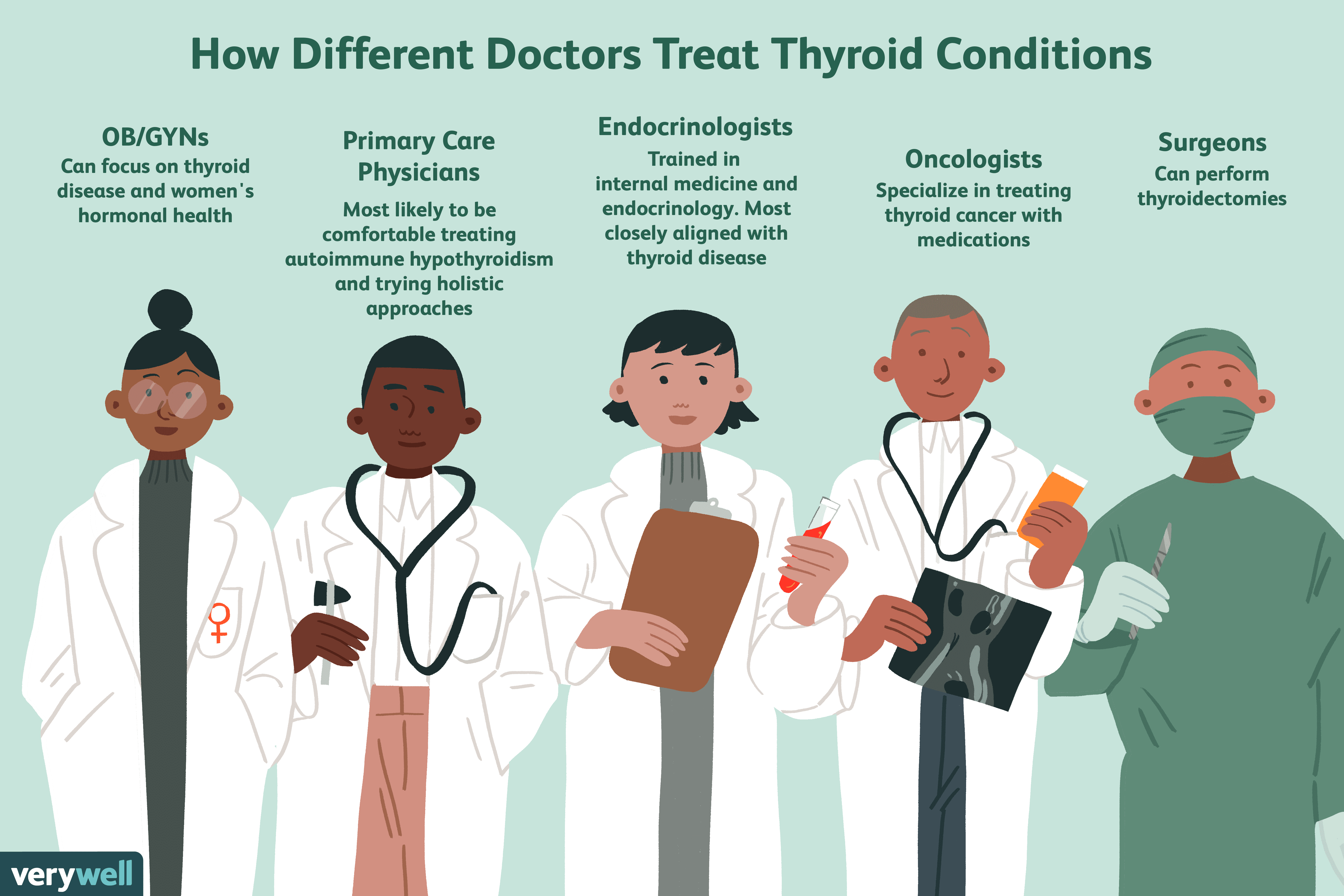 How to Find the Best Thyroid Doctors