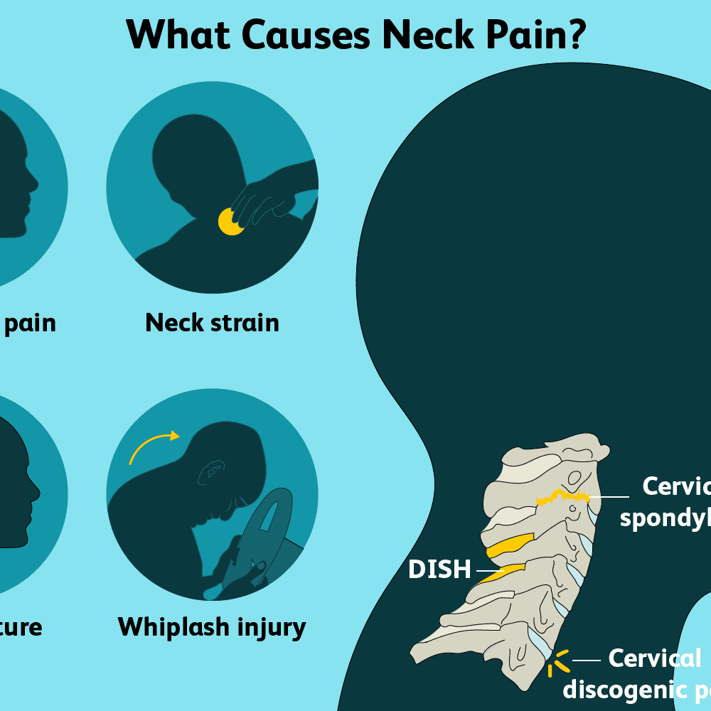 how to relief from neck pain