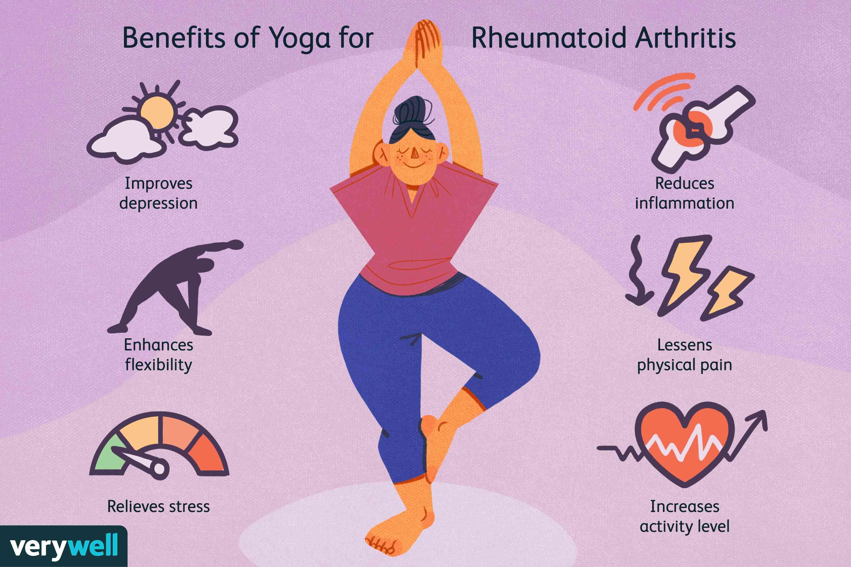 Benefits of Yoga for Rheumatoid Arthritis