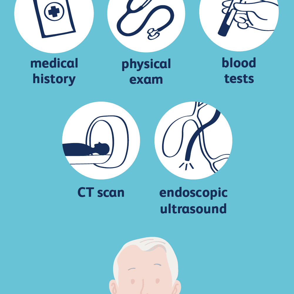 pancreatic cancer diagnosis