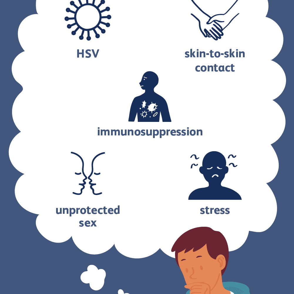 does hpv virus cause herpes