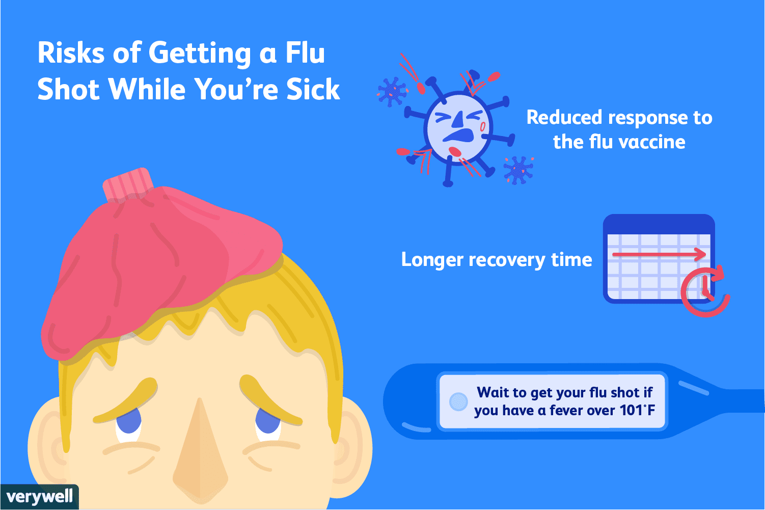 why can t i get a flu shot while i m sick