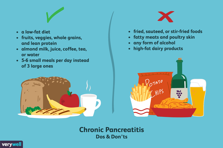 Foods You Can Eat If You Have Chronic Pancreatitis