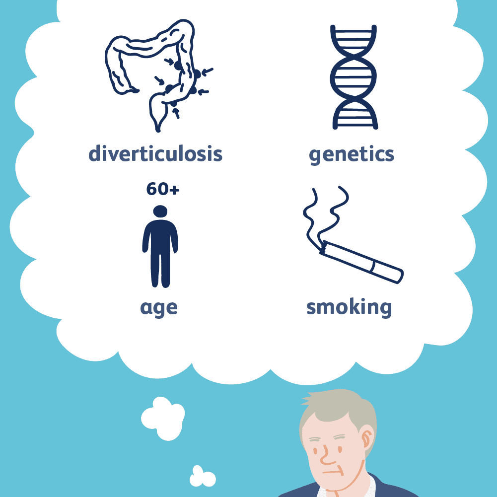 Causes and Risk Factors of Diverticulitis