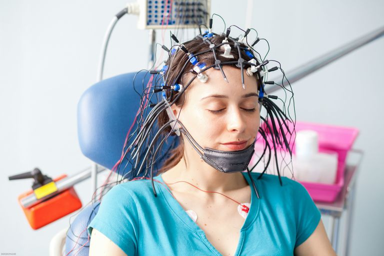 how long does an eeg take to perform