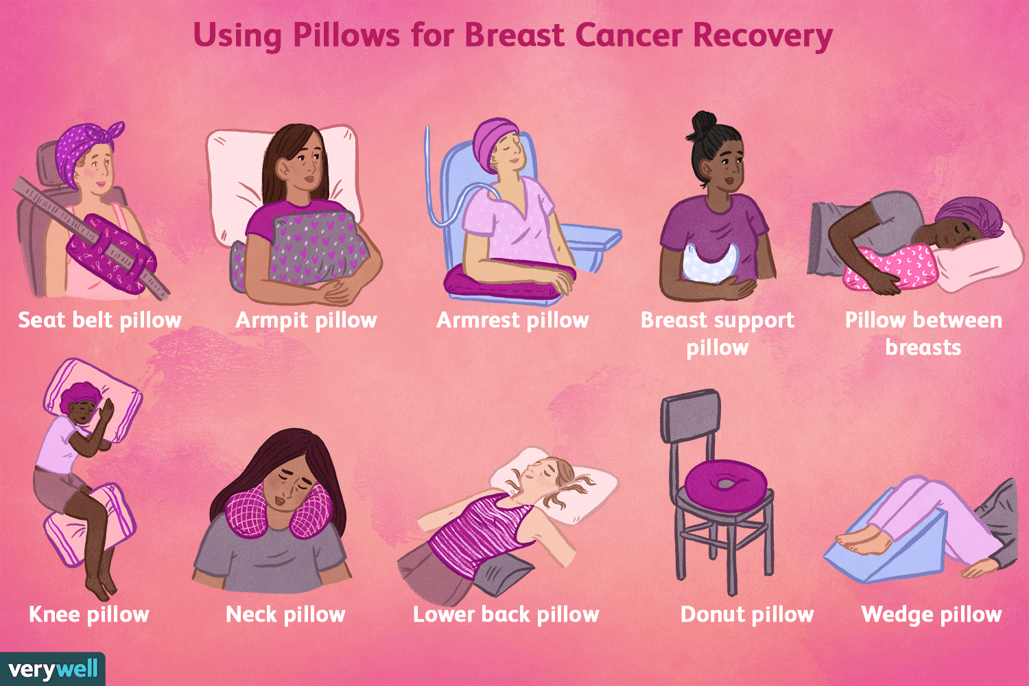 10 Comfort Pillows To Use During Breast Cancer Treatment