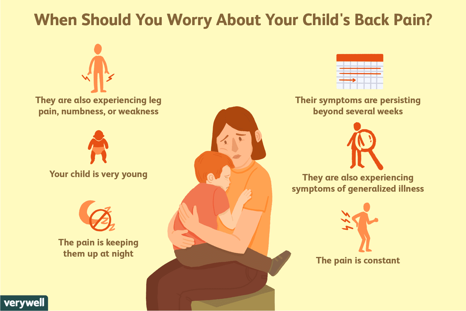 6 causes of back pain in kids, and when to worry