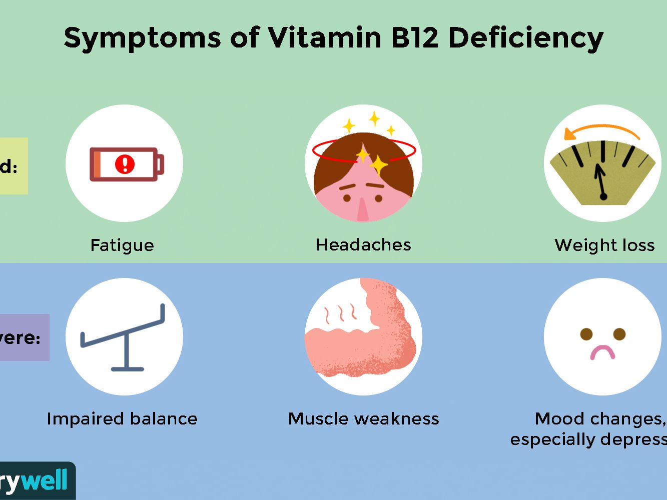 Vitamina B Cauze, deficit, simptome, contraindicatii, preventie   kozossegikartya.ro   kozossegikartya.ro