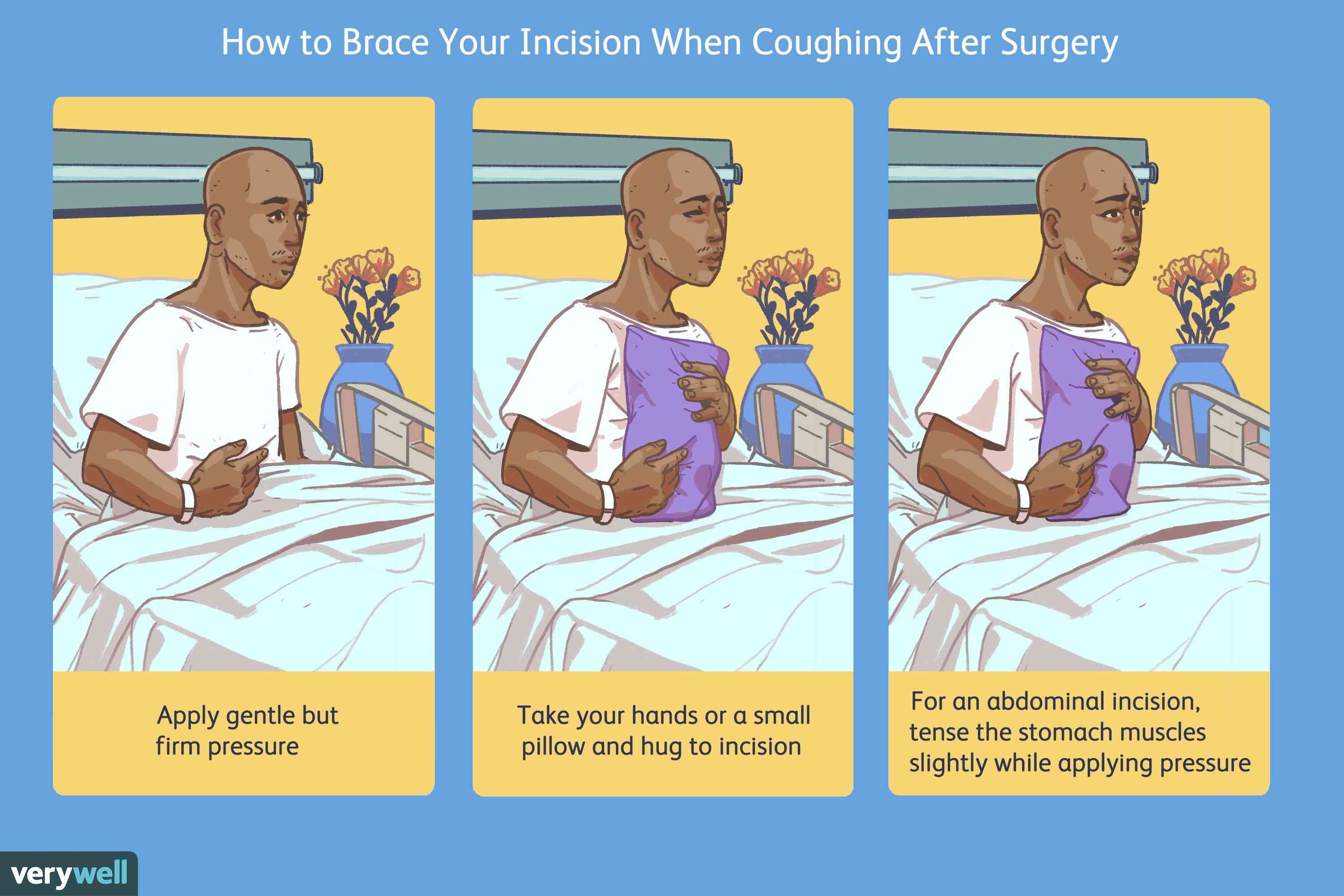 how to cough after surgery