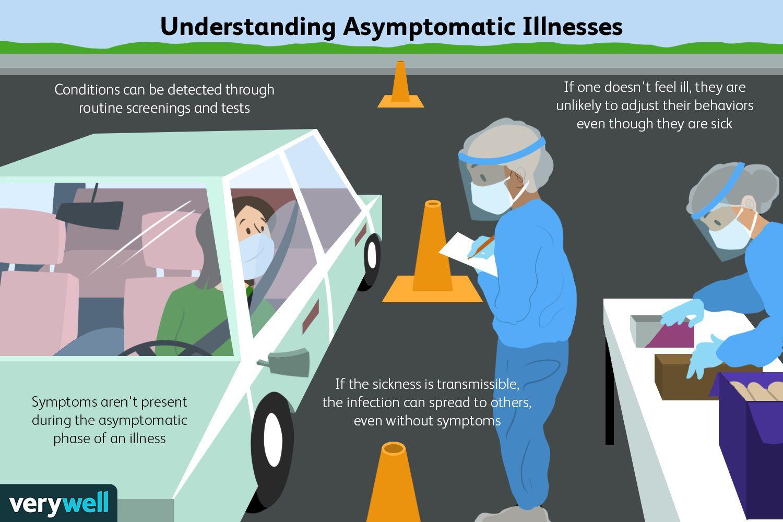 Understanding Asymptomatic Illnesses
