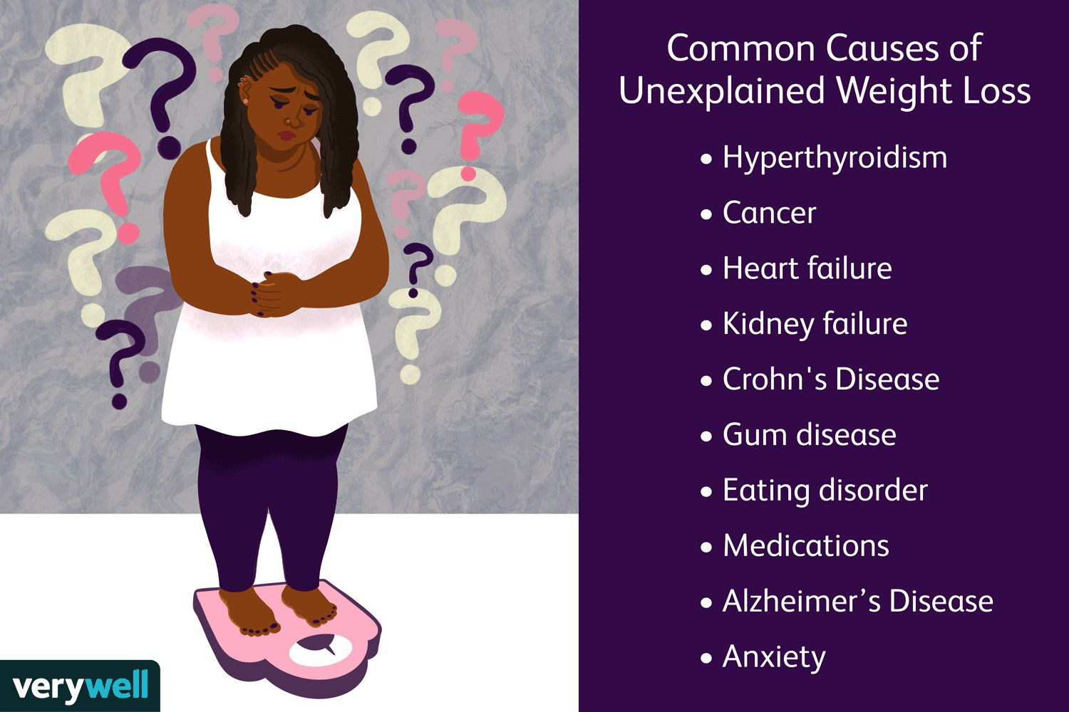 common causes of unexplained weight loss
